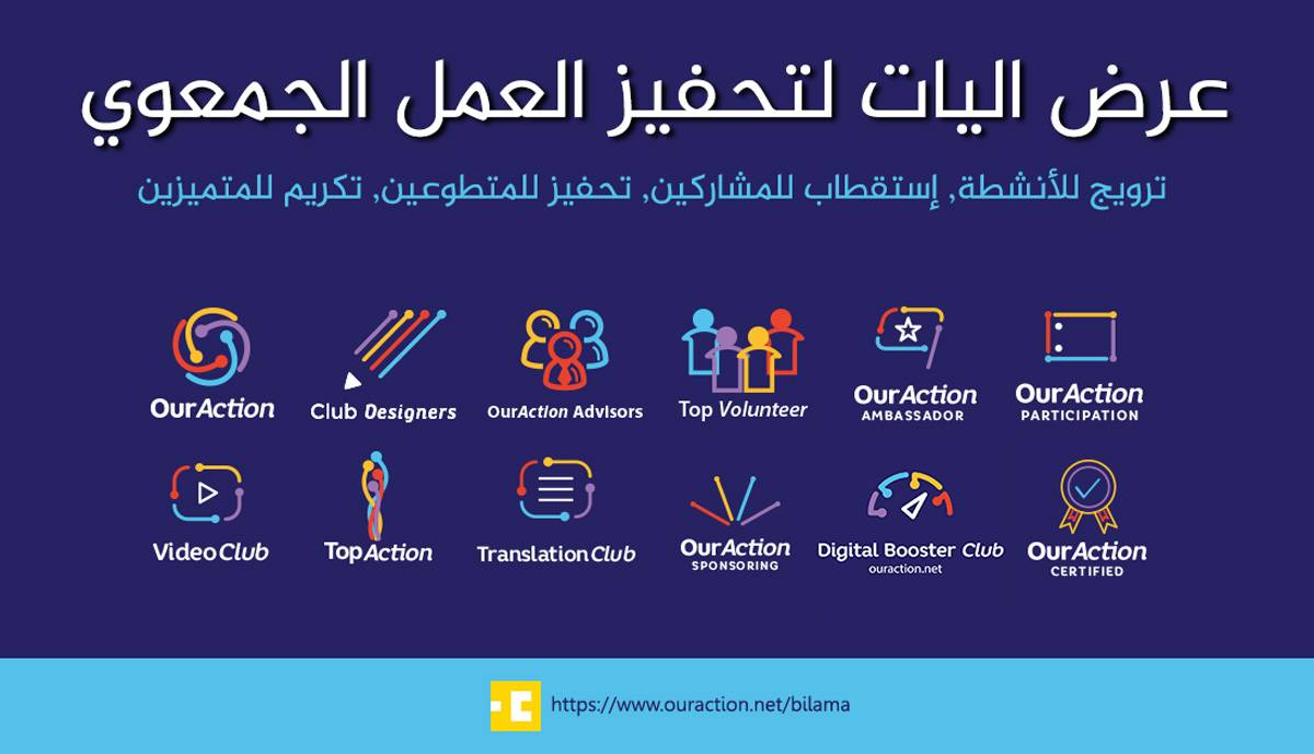 عرض اليات لتحفيز العمل الجمعوي - Bilama Services