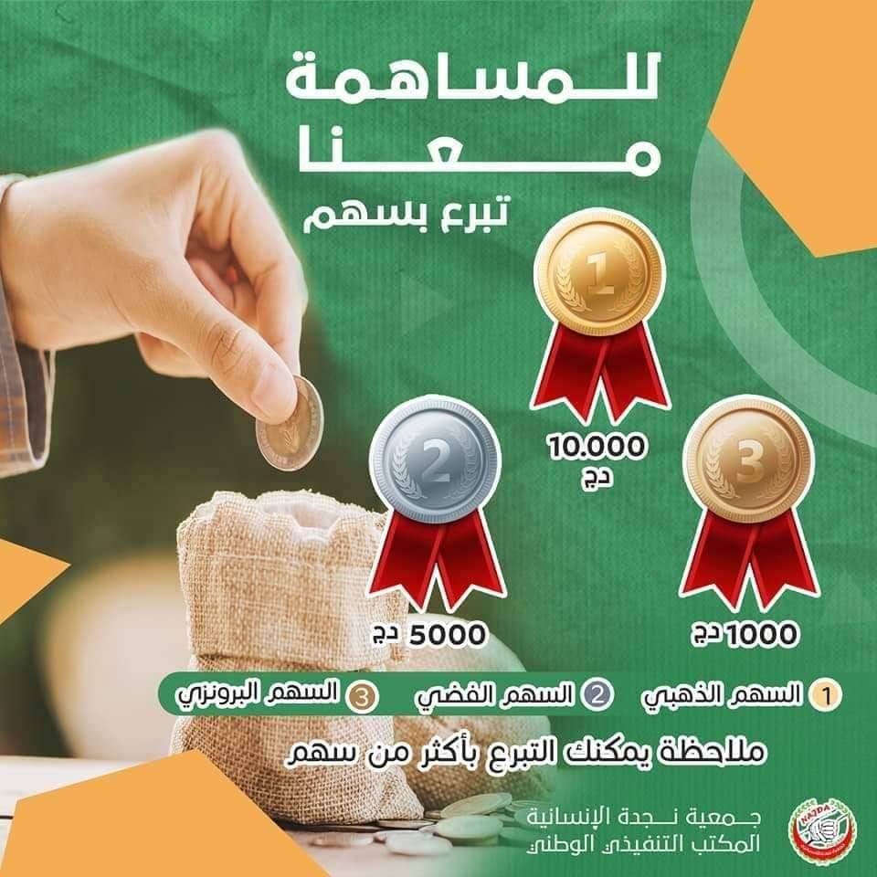 مشروع مخيمات النور لطب و جراحة العيون - جمعية نجدة الإنسانية  - Najda Human Association