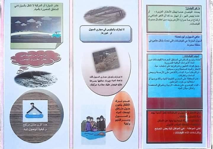 حملة تحسيسية للوقاية من اخطار الفيضانات - جمعية رواد التغيير بني معزوز